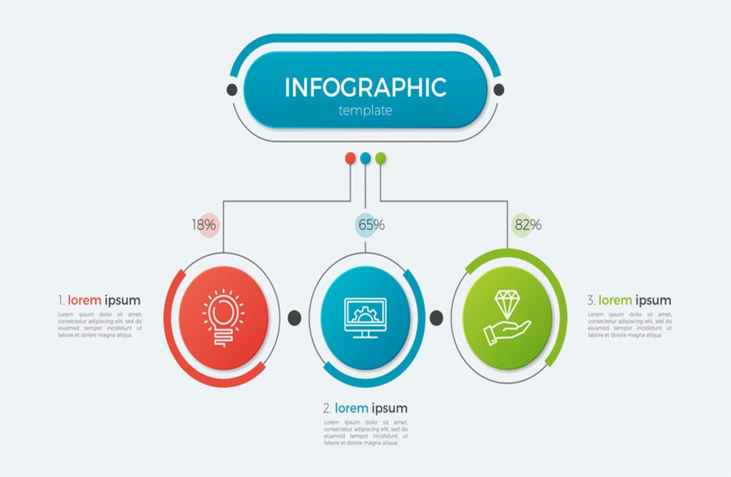 How to market Infographic to make it viral